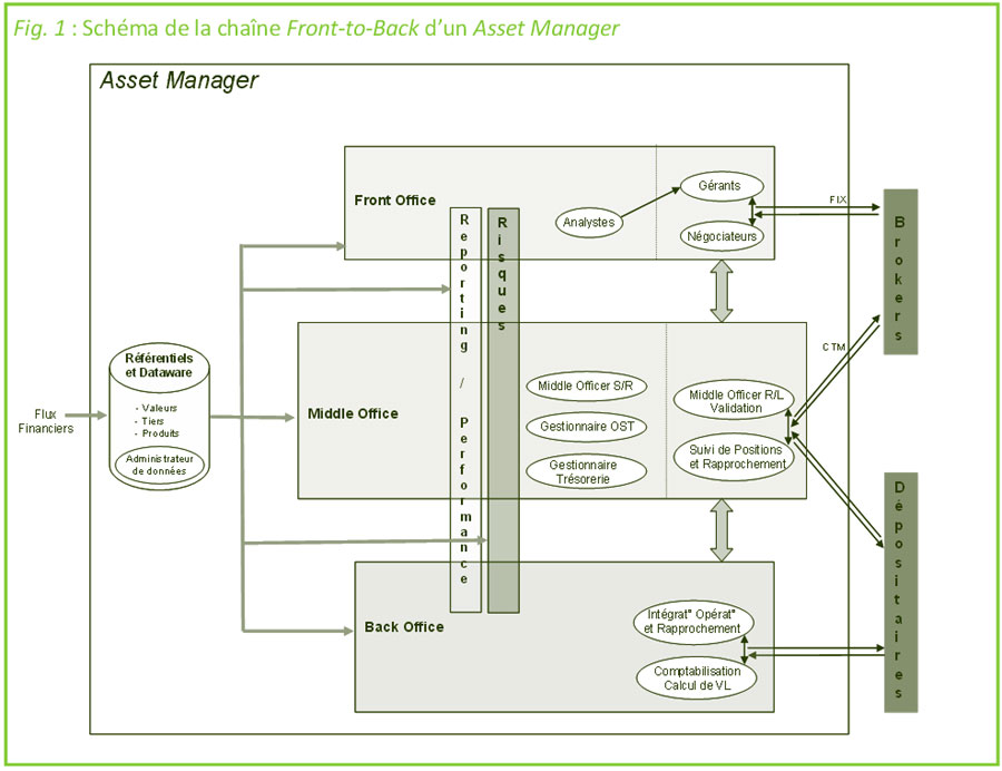 asset managers organisation