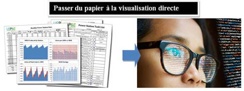 du papier à la visualisation