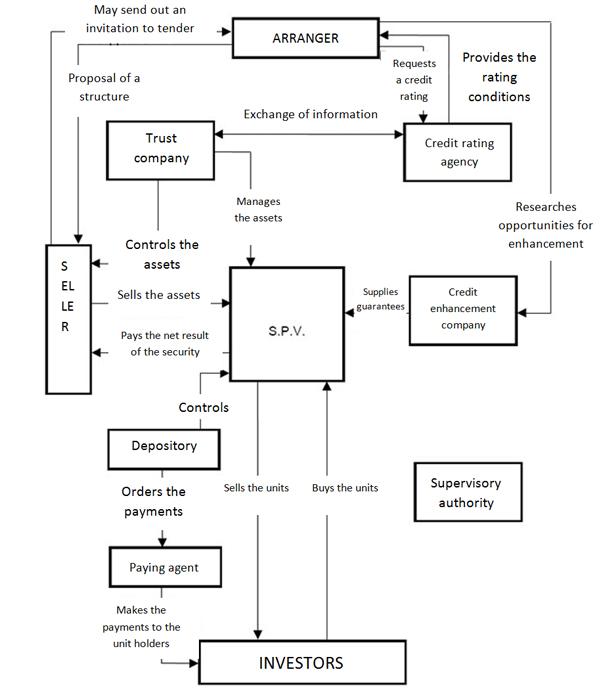 banking finance master proposal thesis